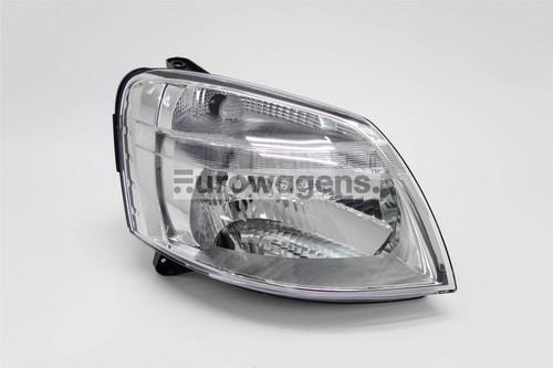 Headlight right Berlingo Partner 02-08