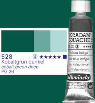 Schmincke Horadam Gouache 15ml Cobalt Green Deep