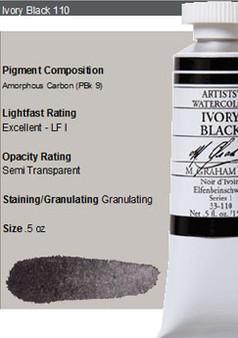 M. Graham Watercolor Series 1: 15ml Ivory Black