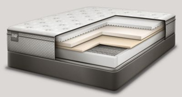 "Response Essentials 12"" King Plush Euro Top Mattress with 9"" High Profile Foundation Set-3381914"