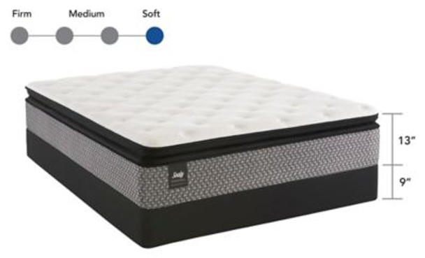 Response Essentials Queen Plush Pillowtop Mattress with High Foundation-3381925