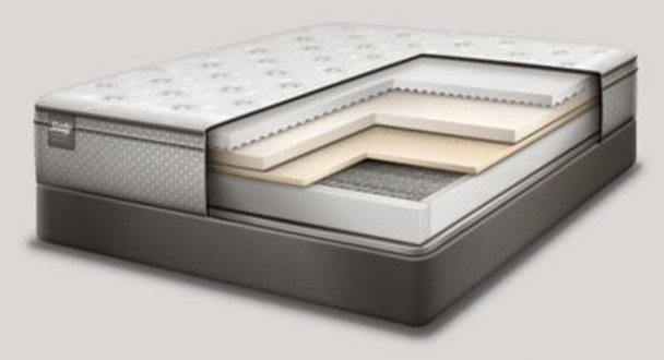 "Response Essentials 12"" California King Plush Euro Top Mattress with 9"" High Profile Foundation Set-3407828"