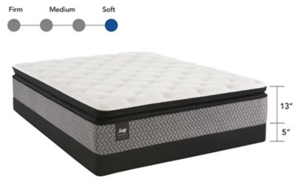 Response Essentials King Plush Pillowtop Mattress with Low Foundation -3786033