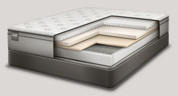 "Response Essentials 11.5"" Queen Plush Euro Top Mattress-3786256"