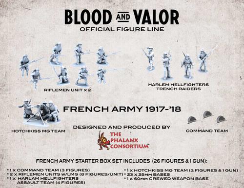 Blood & Valor French Republic Starter Box 1916-'18