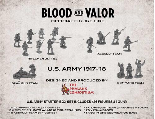 Blood & Valor US Army Box 1917-'18