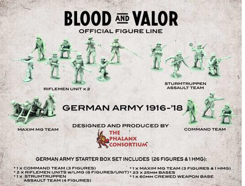 Blood & Valor German Army Box 1916-'18