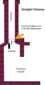 chimney balloon damper
