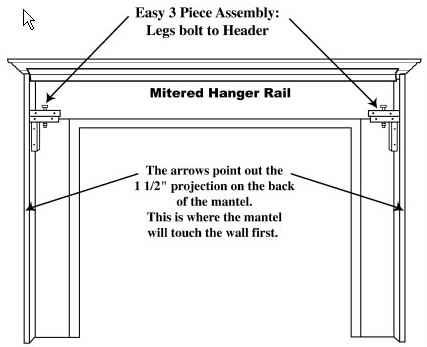 fireplace mantel assembly