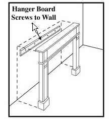 hanging a fireplace mantel