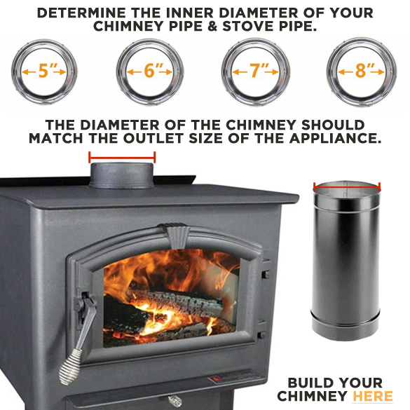 Planning Your Chimney Pipe Stove Pipe Installation Northline Express