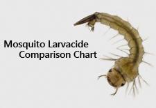 mosquito larvacide