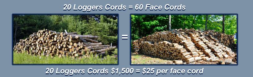 Loggers Cords