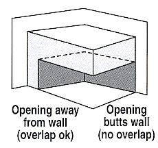 Opening at Wall
