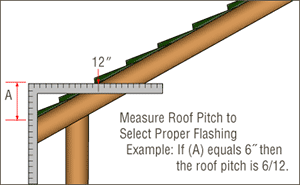how to measure roof pitch