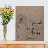 Our Story Personalized Family Wall Art