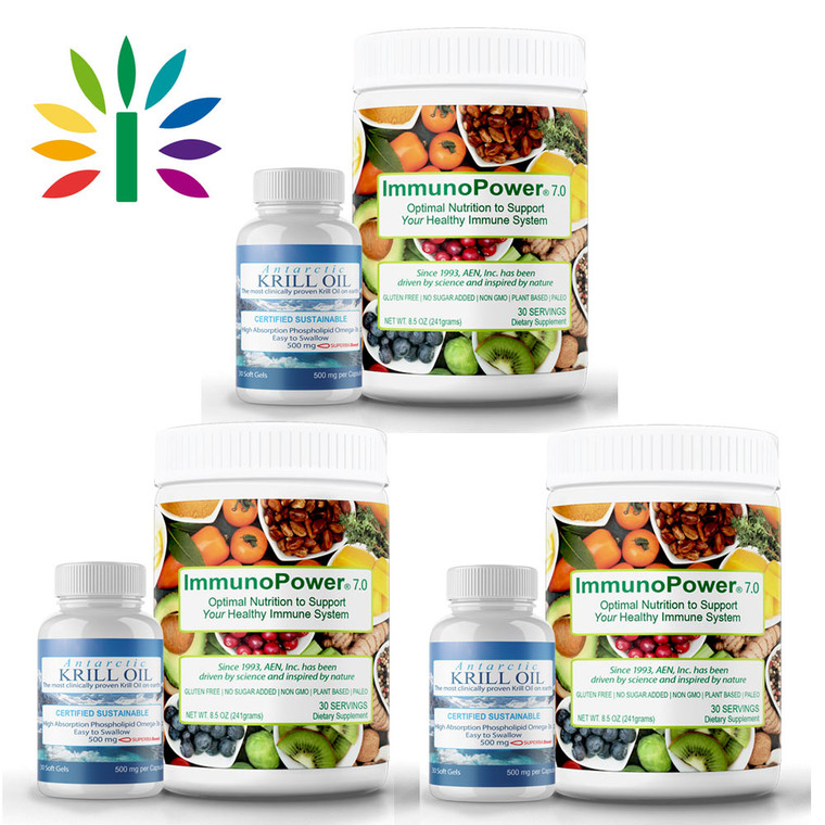 ImmunoPower. Save time and money with ImmunoPower. Made in USA with over 75 lab-tested ingredients. 25 year track record.