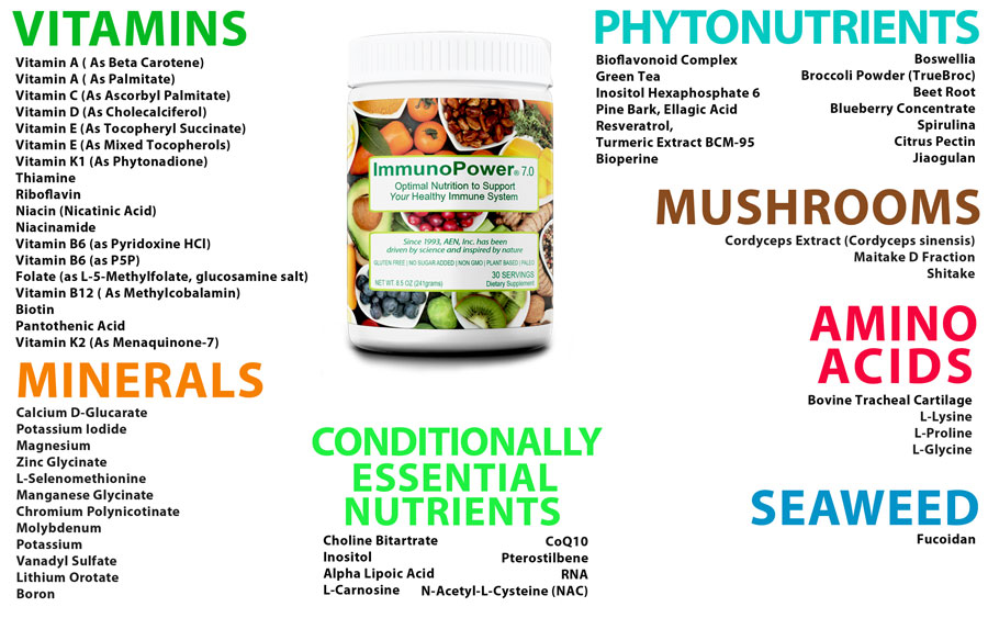 supplements-for-website-900w.jpg