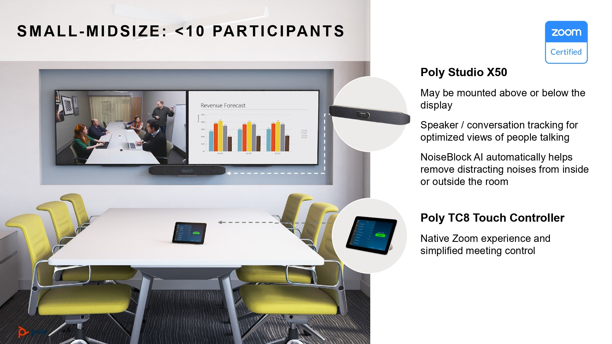Medium Room Video Conferencing Solutions From Jabra, Poly, Polycom and Plantronics | LIONWARE