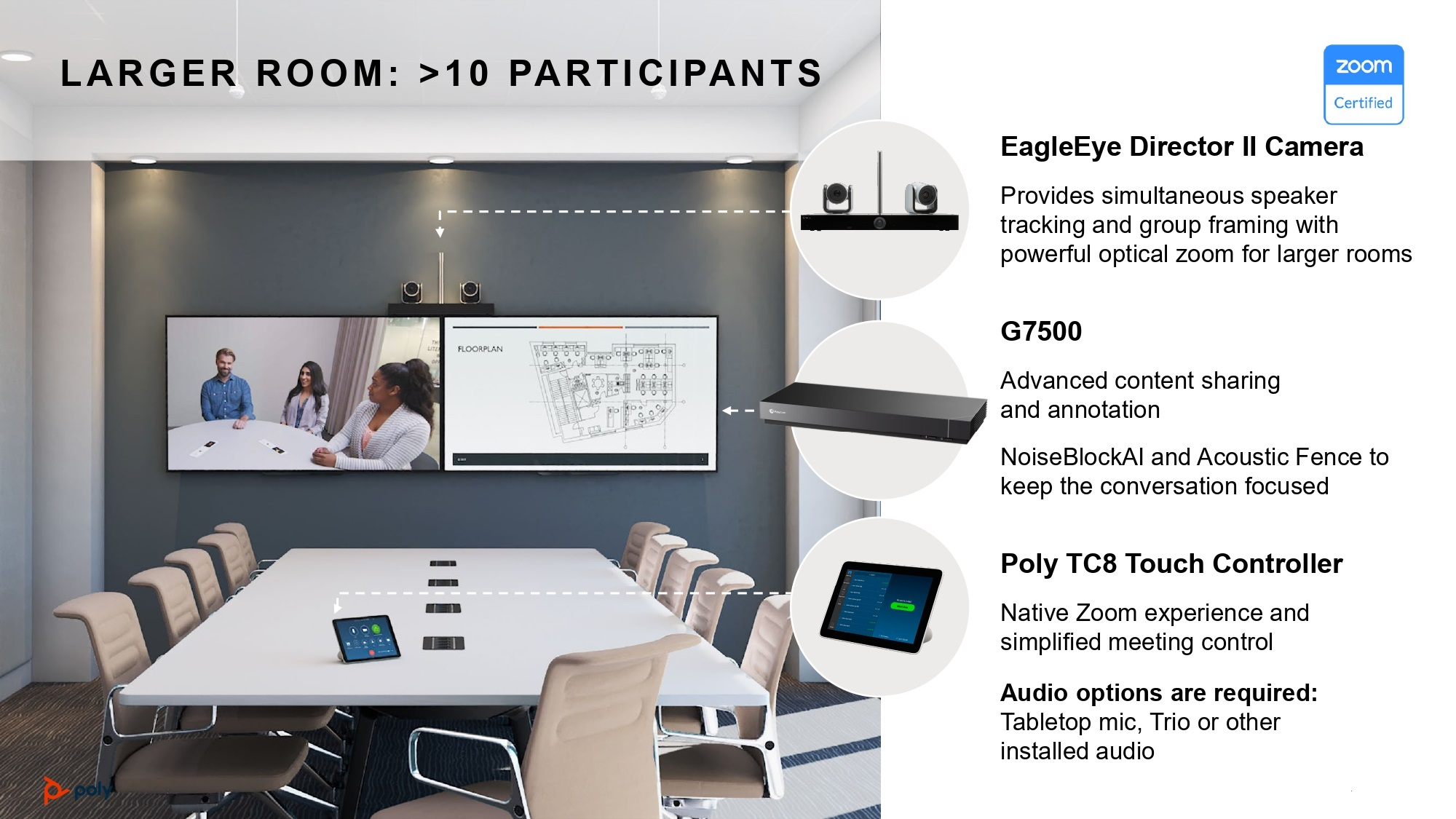 Large Room Video Conferencing Solutions From Jabra, Poly, Polycom and Plantronics | LIONWARE
