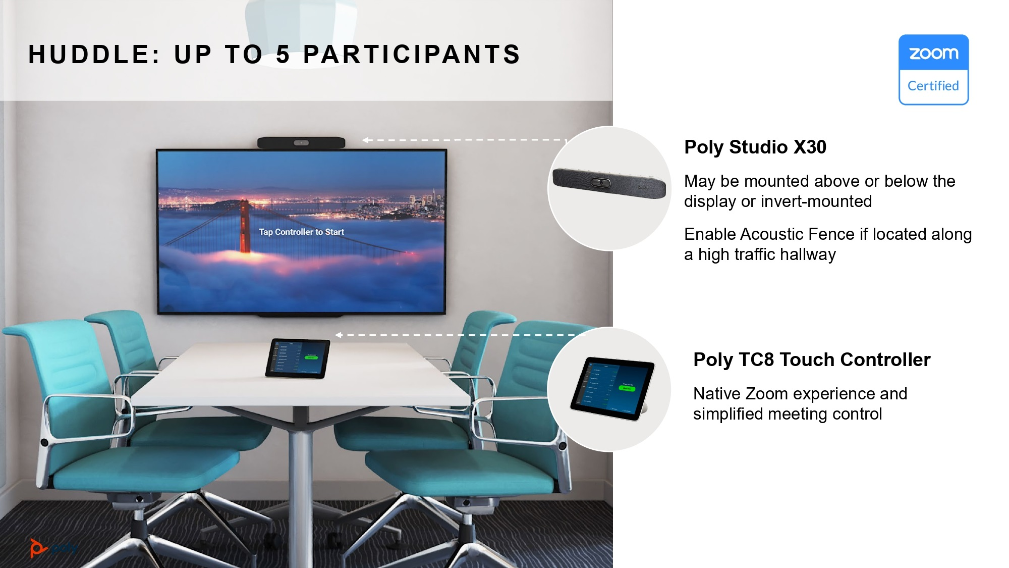 Small Room Video Conferencing Solutions From Jabra, Poly, Polycom and Plantronics | LIONWARE