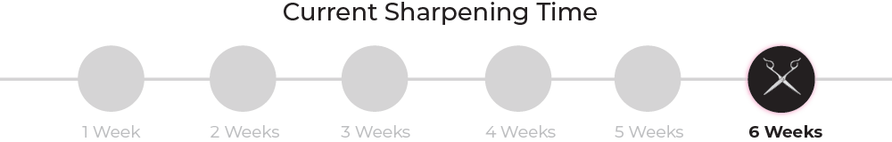 6weeks-sharpening-time-2.png