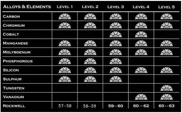 metal-levels.jpg