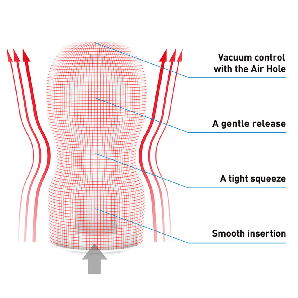 Tenga Original Vacuum Cup - Squeezing