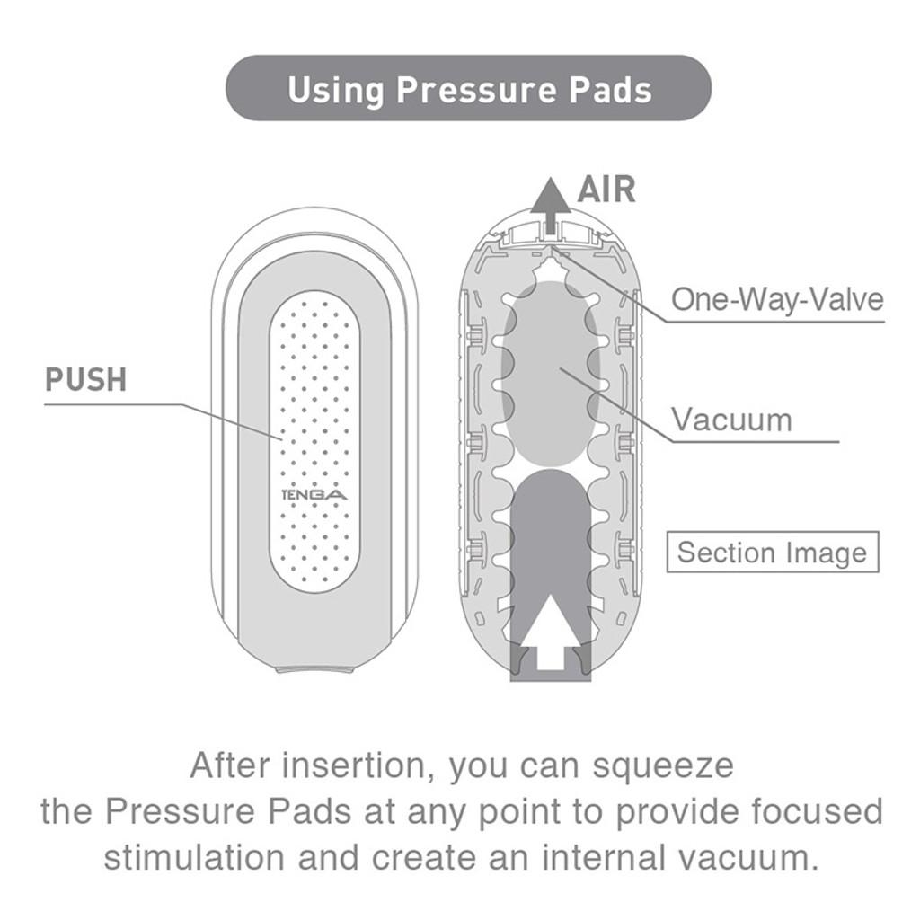 Tenga Flip Zero - Using Pressure Pads