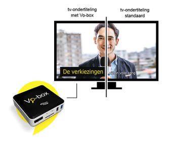 Afbeelding van een Vo-box met televisie