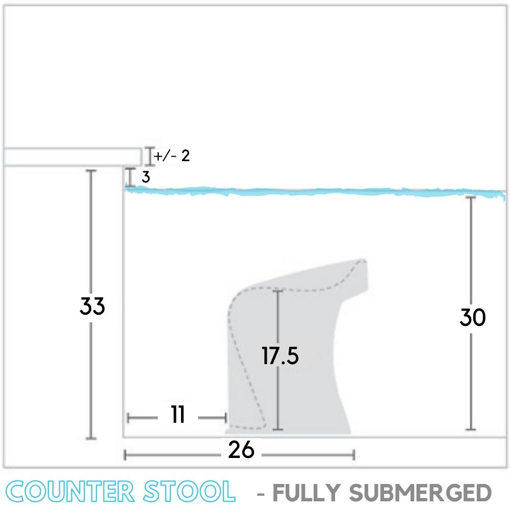 ledge-lounger-signature counter-stool-dimensions