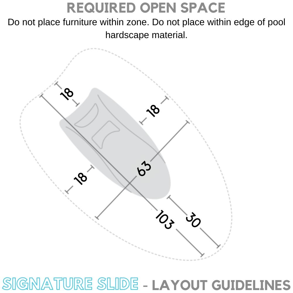 ledge-lounger-signature-slide-layout-guidelines
