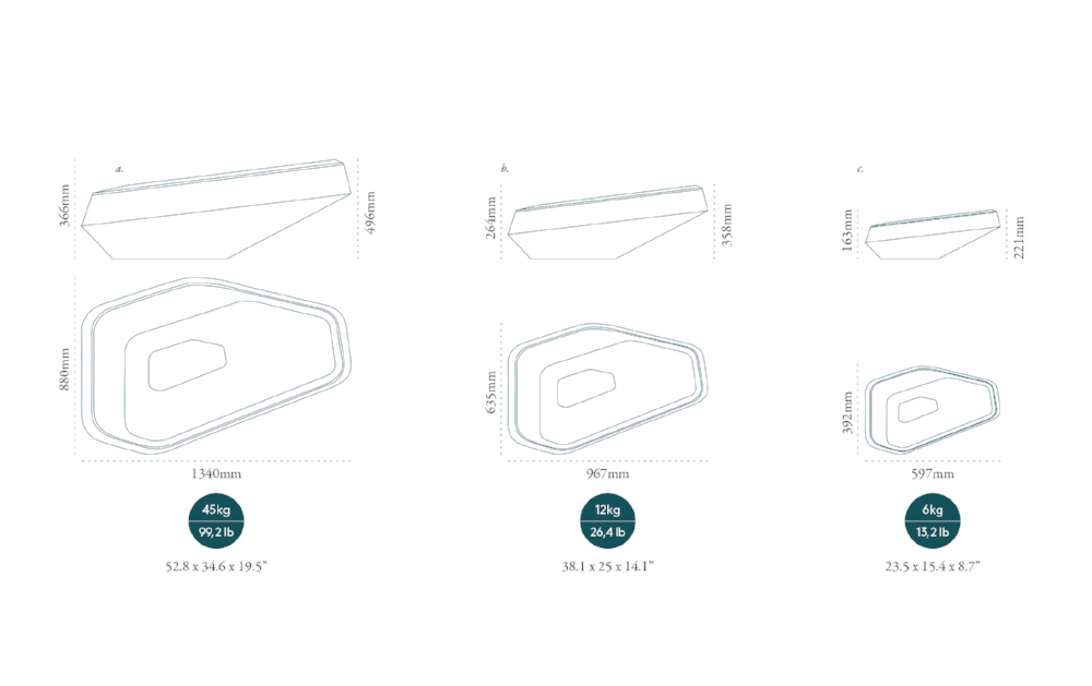 Steen Planter Sizes and Dimensions