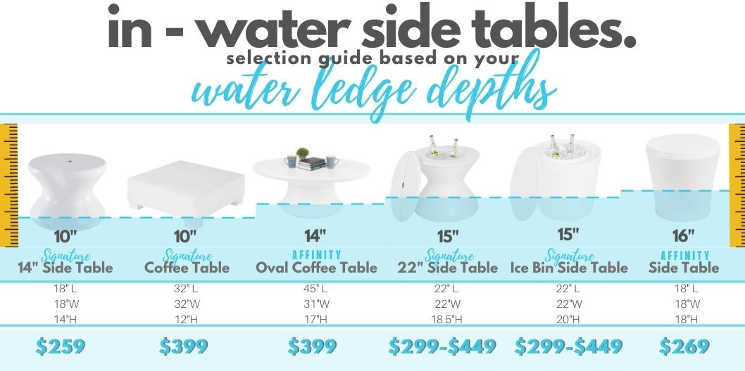 table-water-depth-guidelines