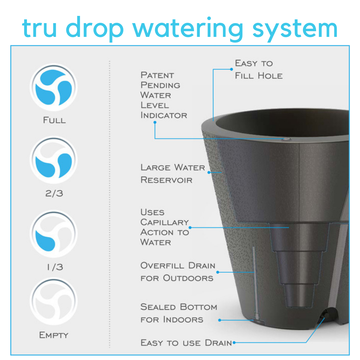 Each Nest Planter is Complete with the True Drop Watering System