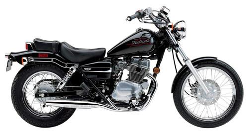 HONDA CMX 250 REBEL 1996-1999