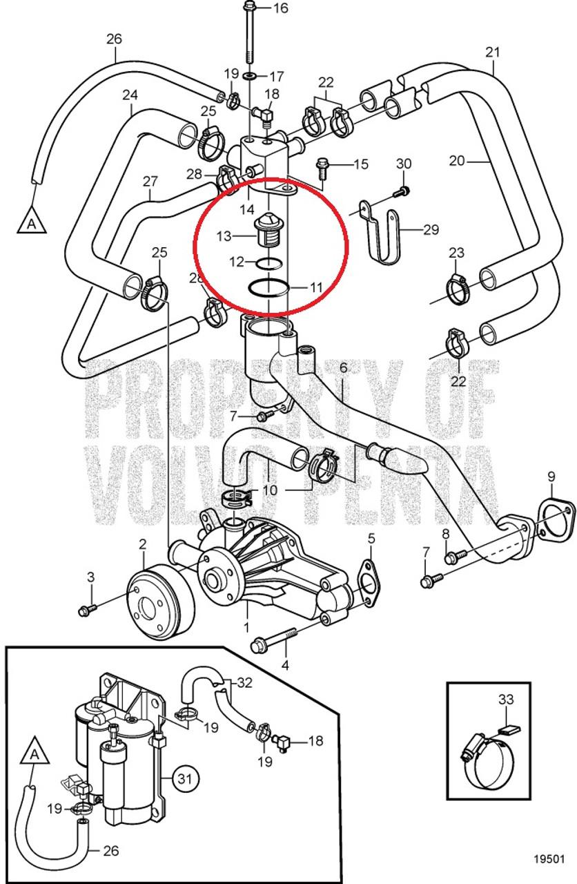 Volvo Pentum Thermostat Diagram