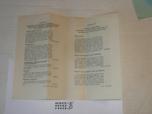 1929 World Jamboree, USA Contingent Letter from James West on National BSA Letterhead reporting Financial Resuls of the Contingent WITH the official Financial Statement