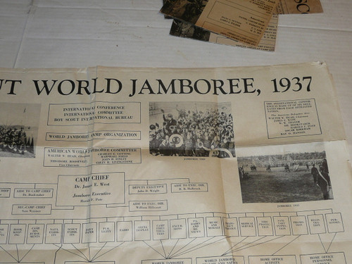 "1937 World Jamboree, Folded Organization Chart Poster of the USA Contingent Organization, 29"" L x 22"" H"