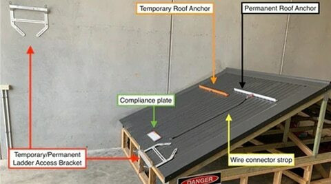 What is Roof Safety? What Are The Common Rooftop Hazards? Safety Tips for Roof Workers?