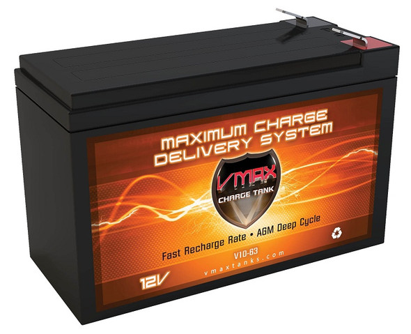 BATTERY VMAX CHARGE TANK V10 10AH 12V