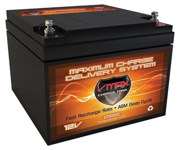 BATTERY VMAX CHARGE TANK V28 28AH 12V
