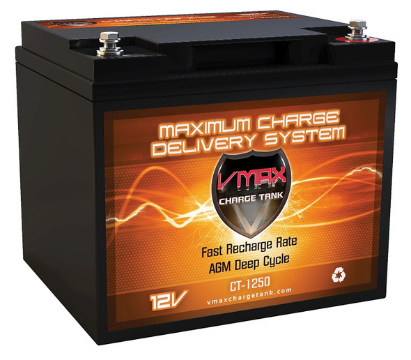 BATTERY VMAX CHARGE TANK CT-1250