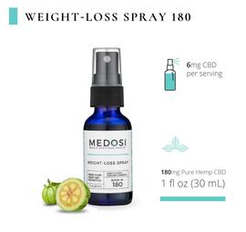 Medosi CBD Weight-Loss Spray - 30 ML