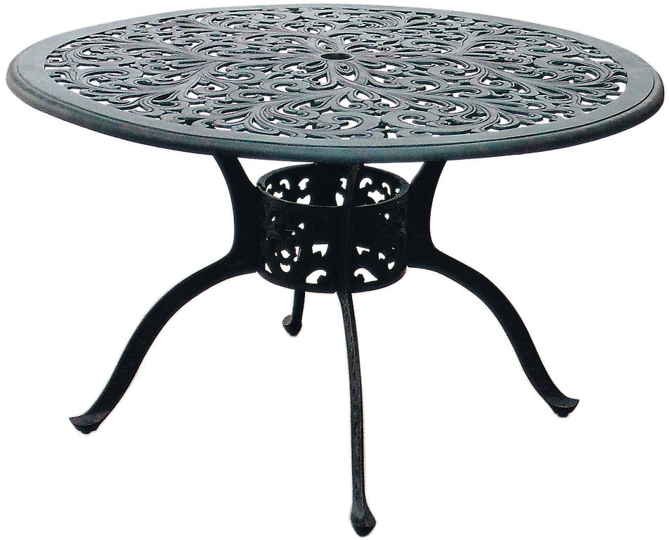 Series 80 Tables