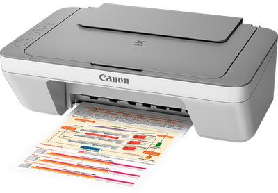 Canon All-In-One Printer (Print, Scan, Copy) (MG2460)