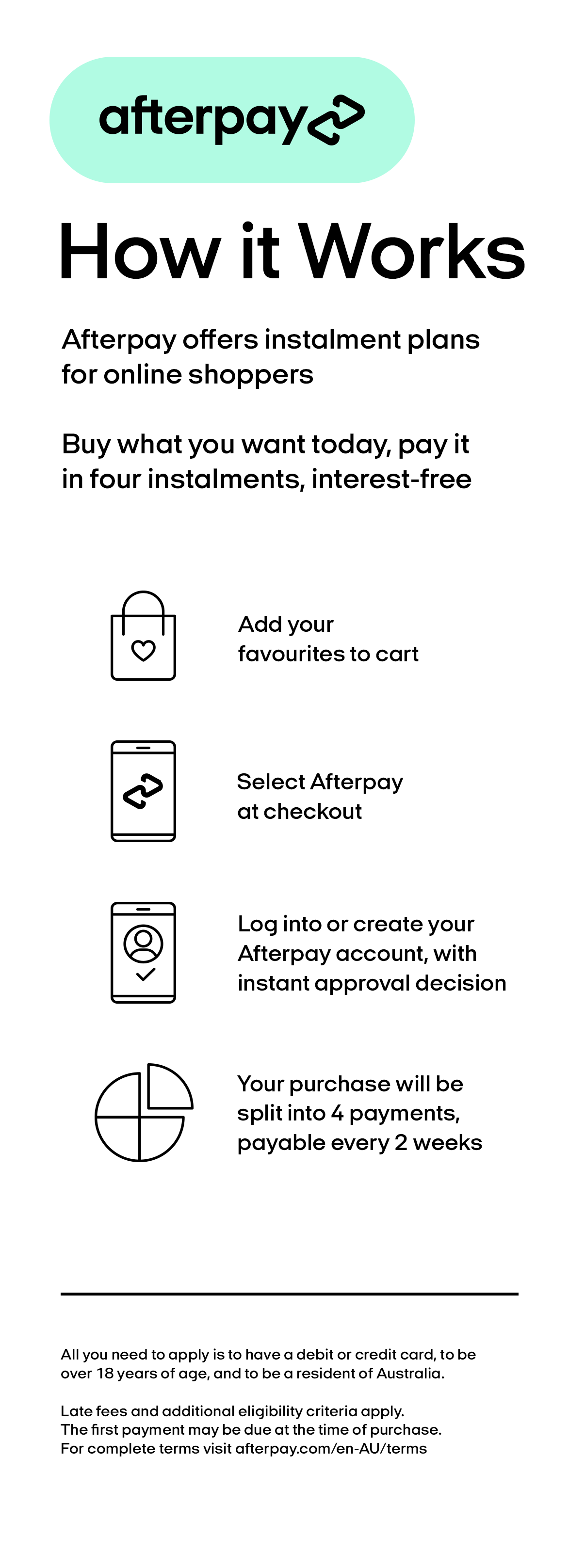 afterpay-au-howitworks-mobile-white-3x.png