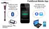 MSFSBT-W - Bluetooth Attachment for MSFS1 (TDR 300) Digital Moisture Sensor