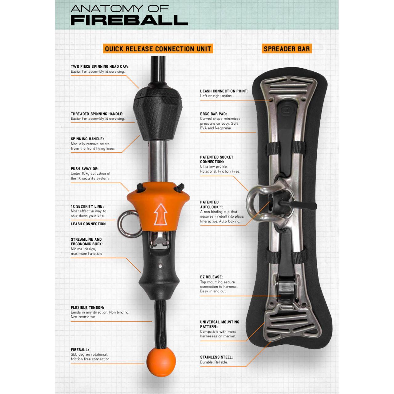 Cabrinha Fireball Anatomy