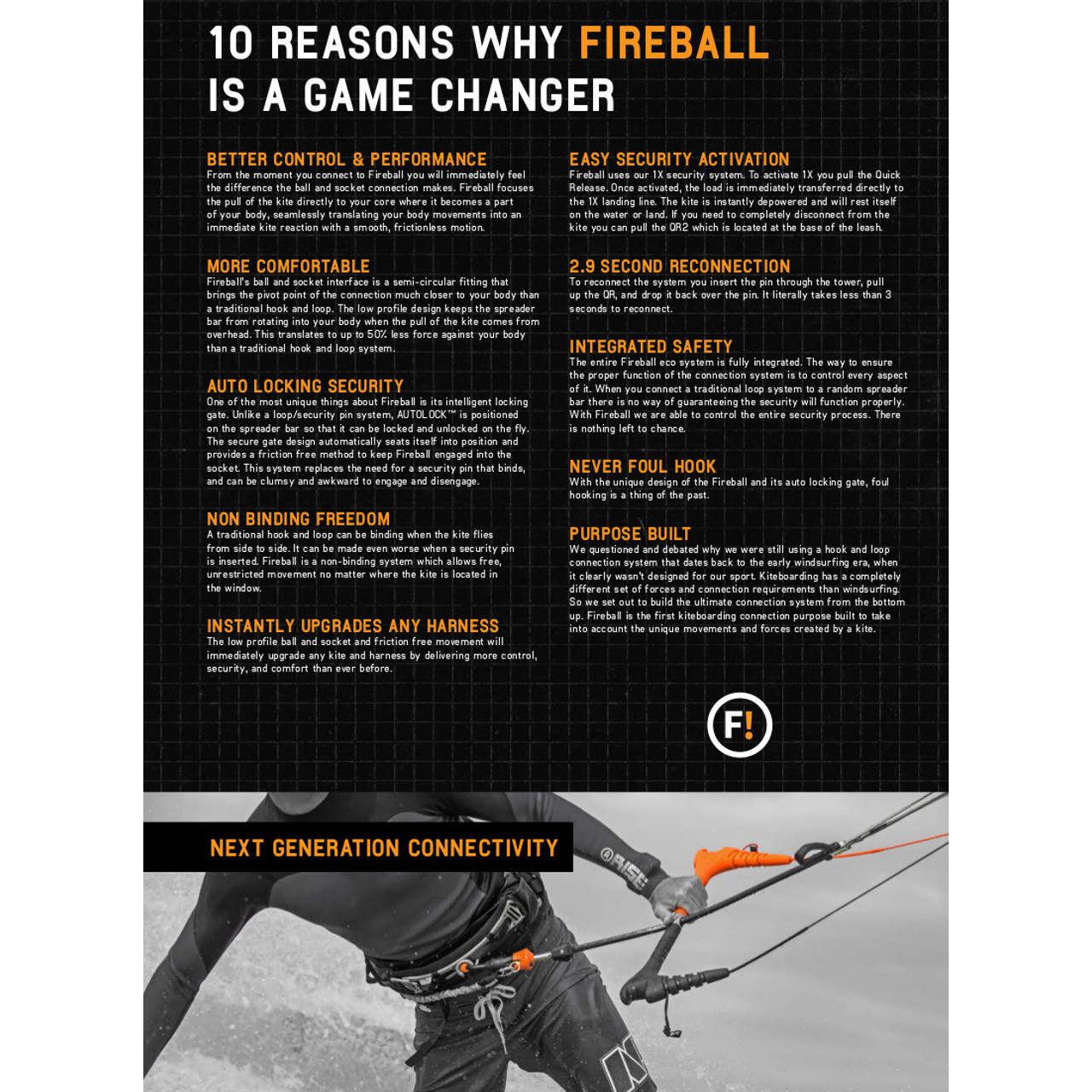 Cabrinha Fireball Info